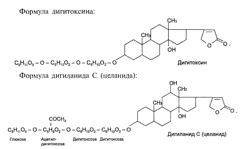 Сердечные гликозиды химия реферат 3314