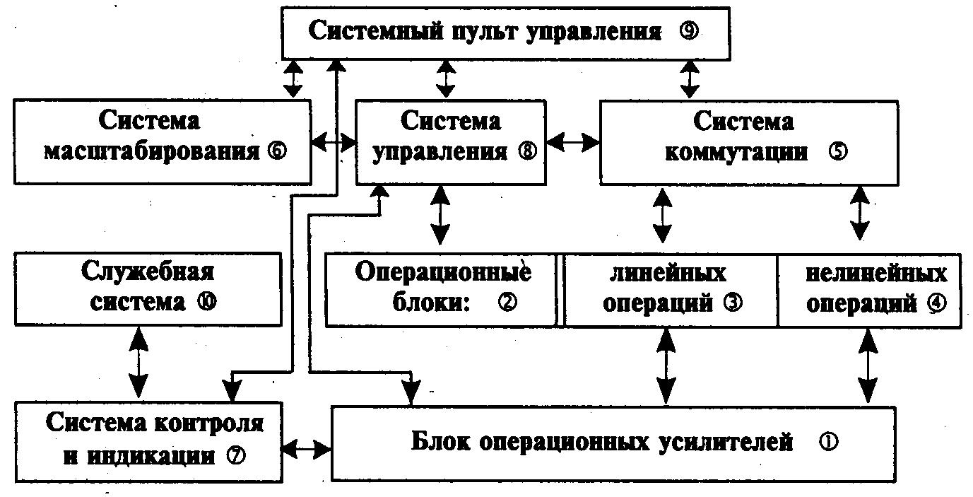 принципиальная пневматическая схема мпт-4