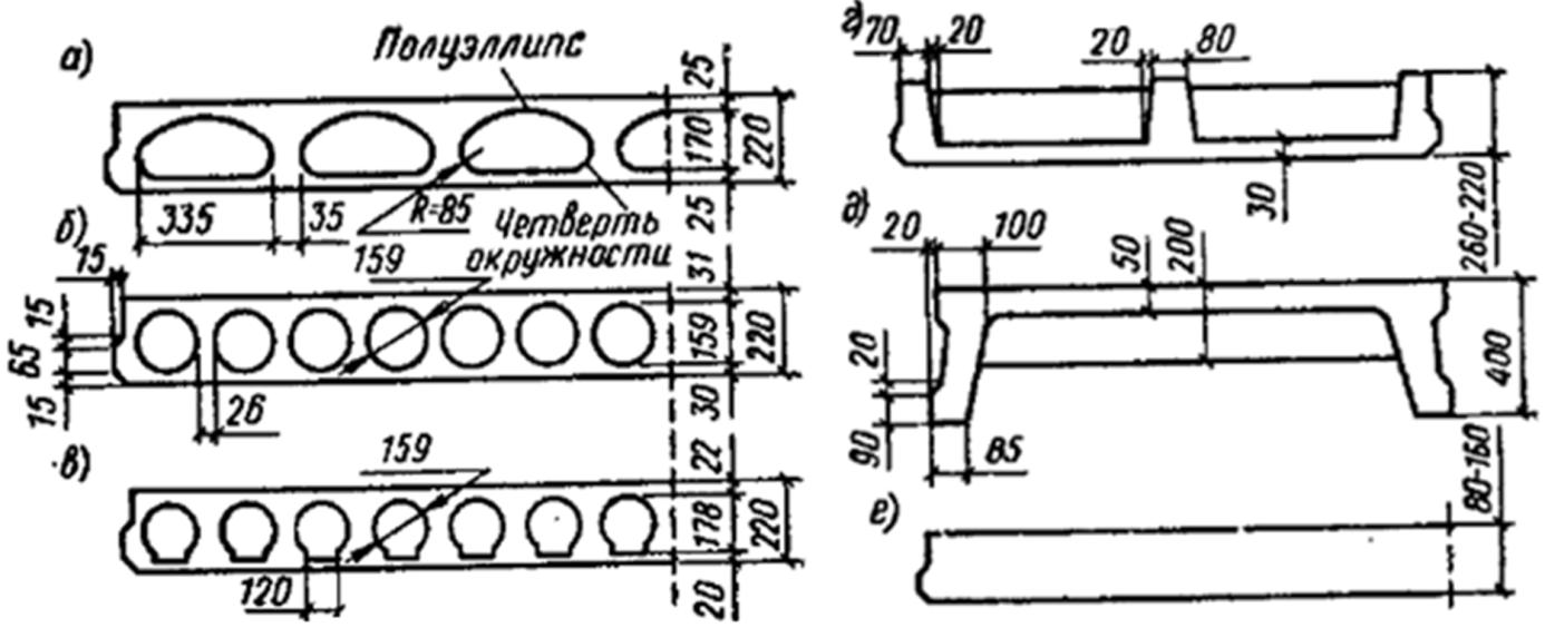 Плиты перекрытия ребрами вверх жби трубы чехов