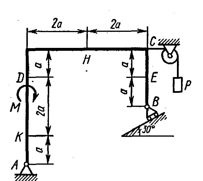 задание с1, вариант 87. решебник с.м. тарга 1989 г