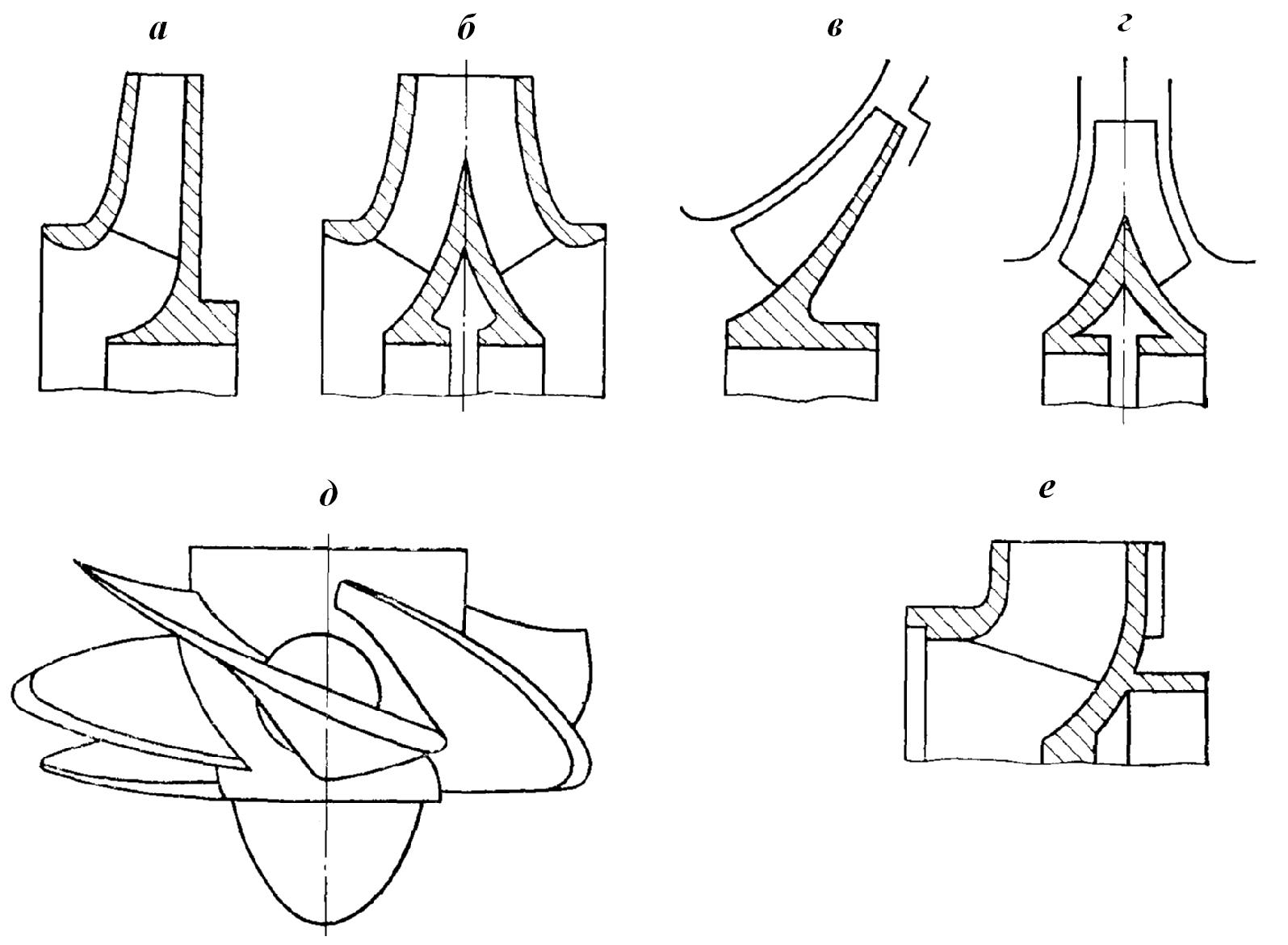 схема соединения рабочих колес центробежного насоса