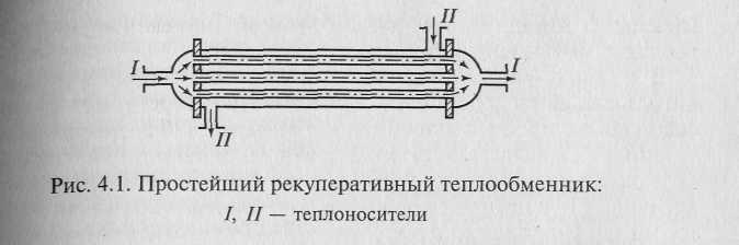 Расчет изготовление теплообменника испаритель конденсатор диллер оао пко теплообменник