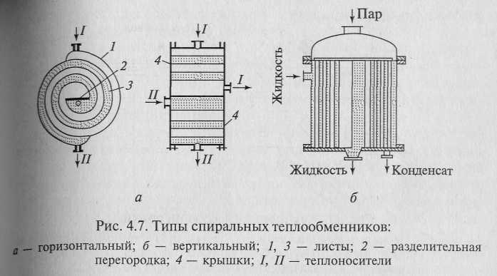Теплообменник достоинство конструкция теплообменник геа