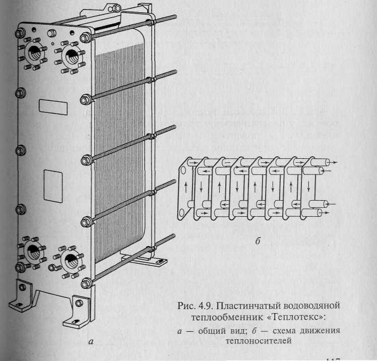 Б/у водоводяной теплообменник теплообменник alfa laval 12 квт