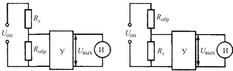 Электронный омметр принцип работы