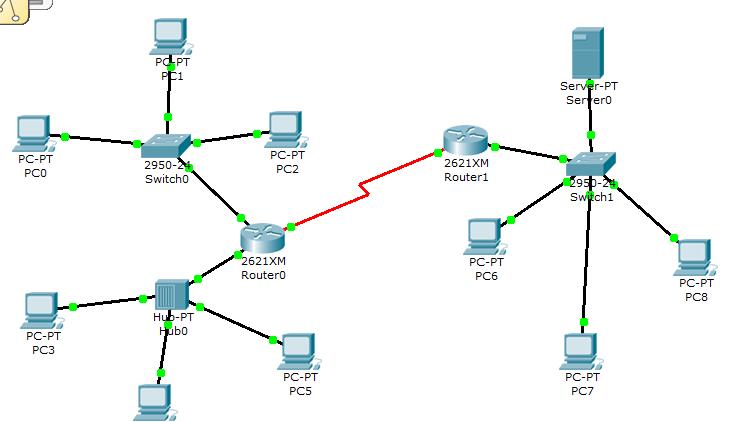 Как сделать сеть два роутера 261