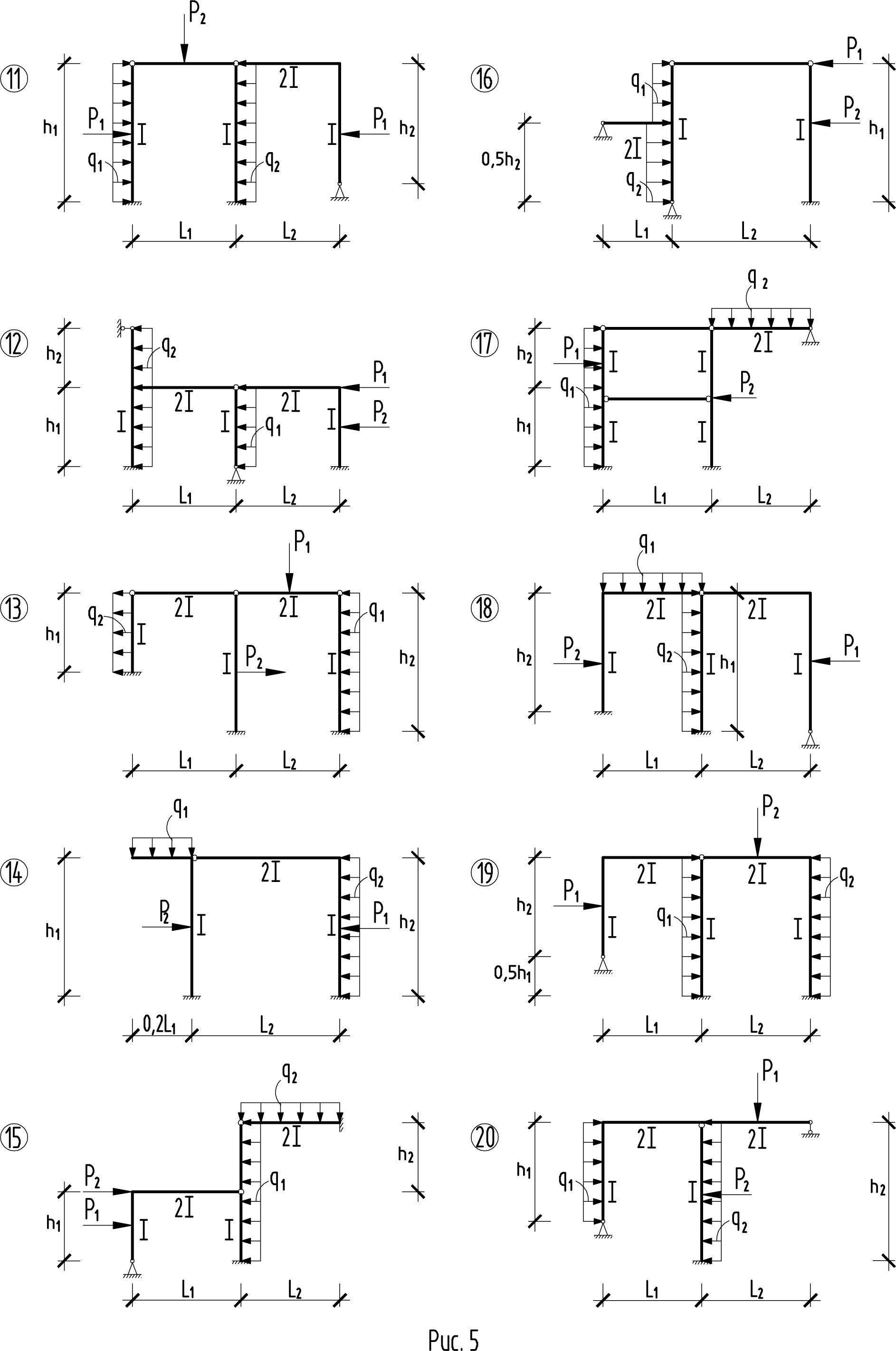 неопределимой расчёт сил методом решебник рамы плоской статически