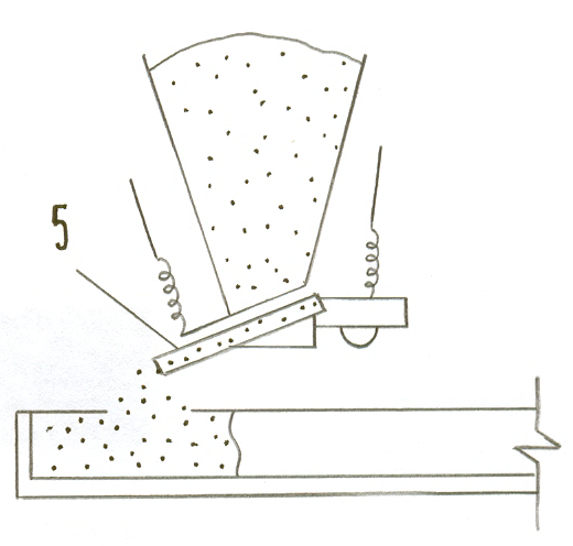Укладка и распределение бетонной смеси бетона киев