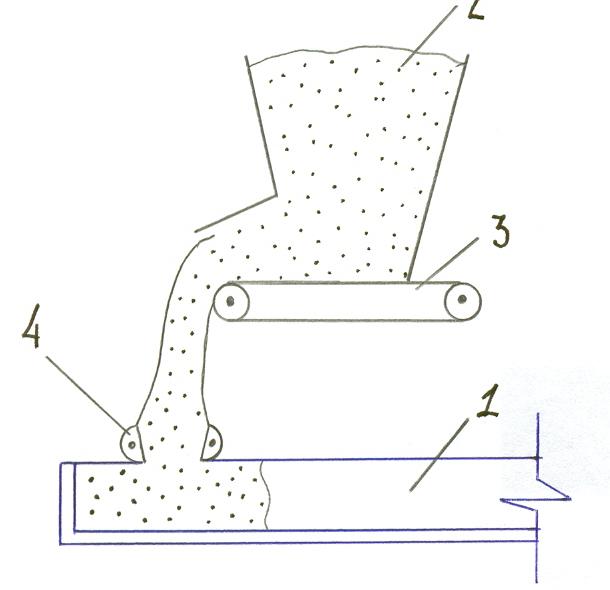 Укладка и распределение бетонной смеси георгий бетон