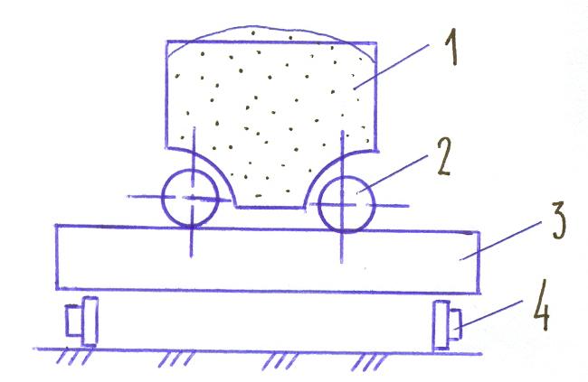 прессования бетона