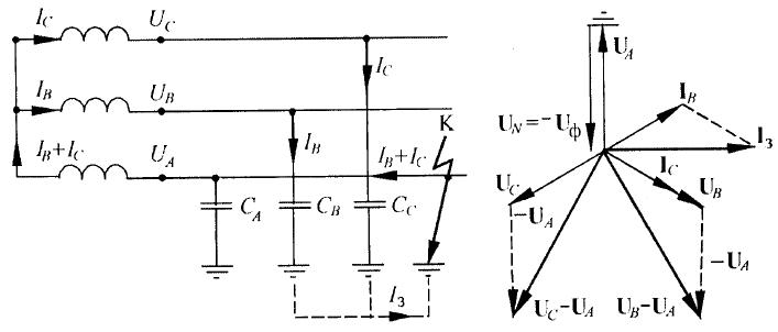 В качестве средств ограничения токов короткого замыкания на электрической