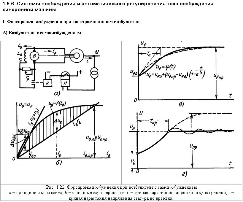 Методы ограничения токов короткого замыкания (продолжение)