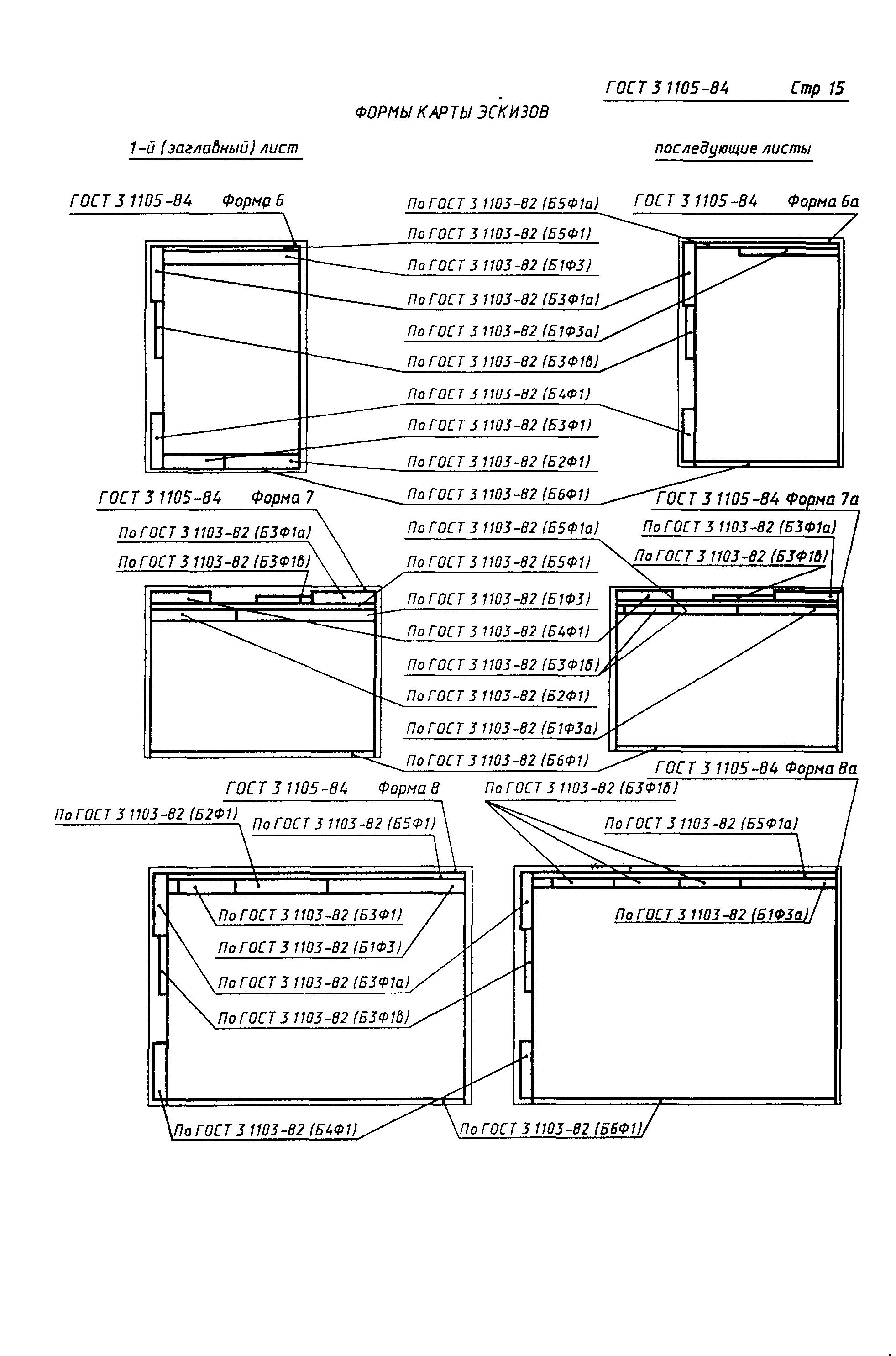 оформление операционной карты гост
