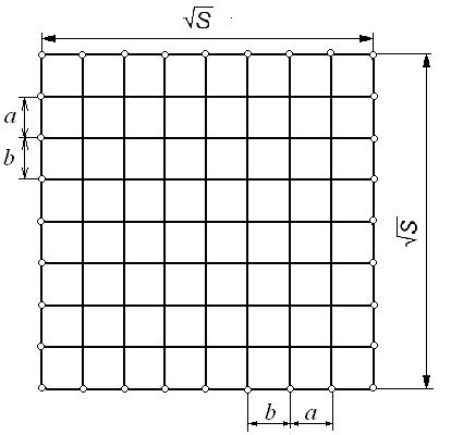 Расчёт заземляющего устройства пс кВ Рисунок Расчётная модель