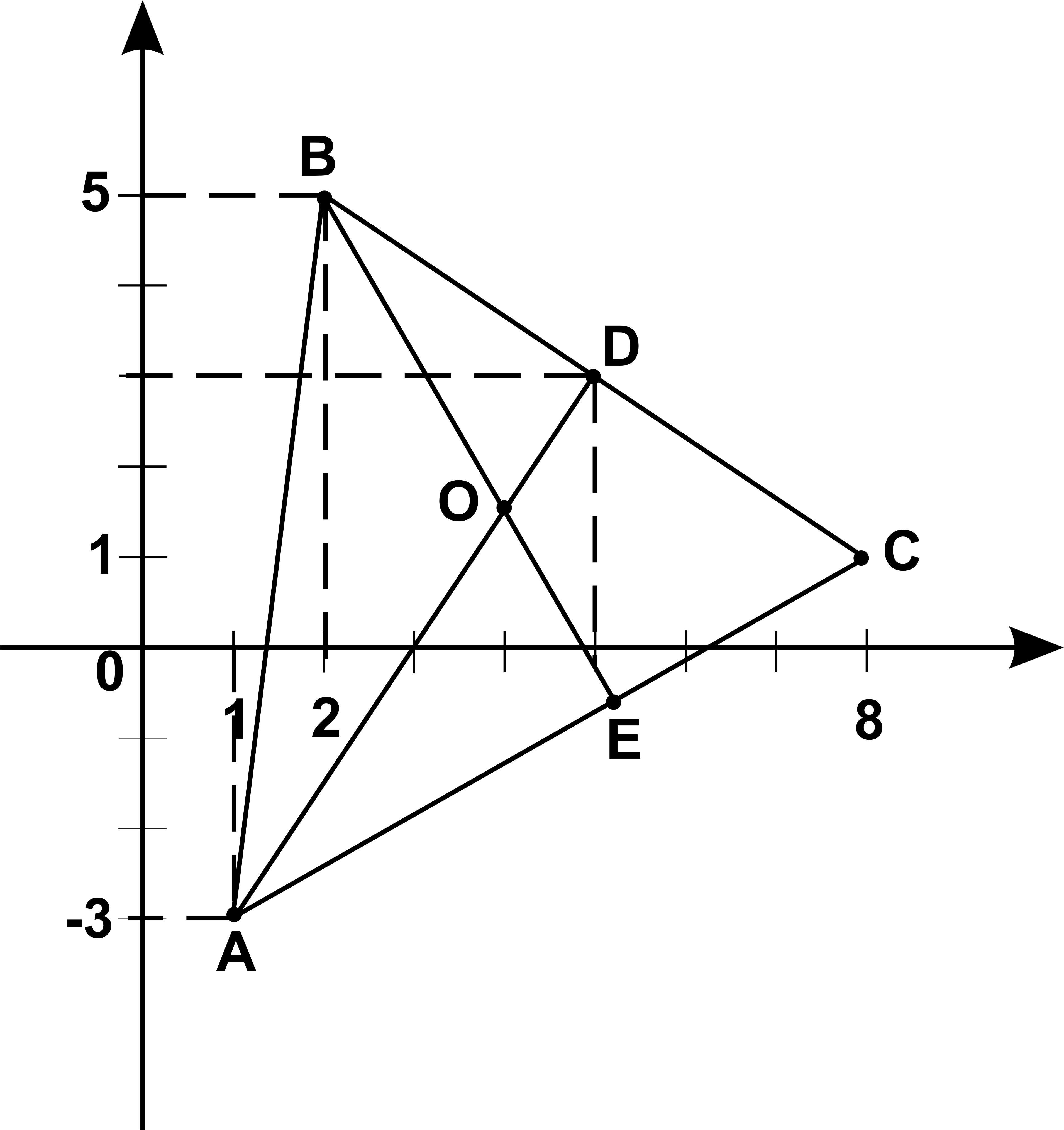 Г) длину высоты пирамиды, проведенной из вершины а4 онлайн решебник