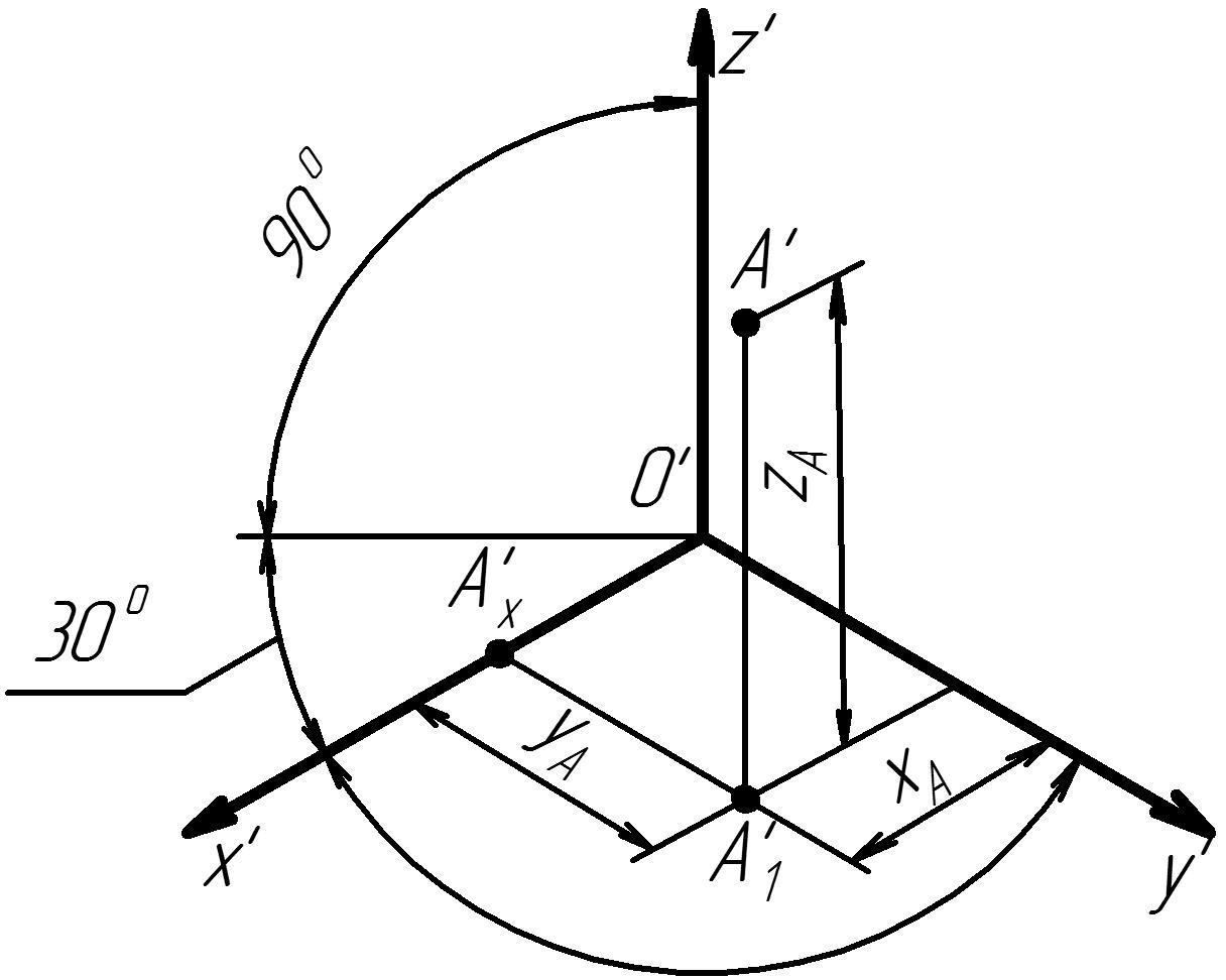 как начертить изометрическую проекцию