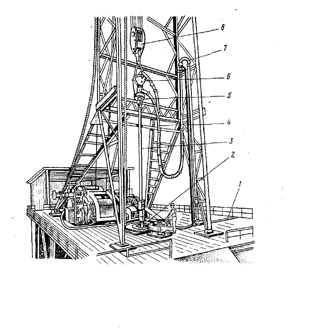 Центраторы для буровых скважин нефтяных картинки