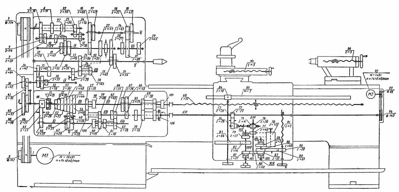 токарно винторезный станок 1а62 основные узлы станка правильно показывает