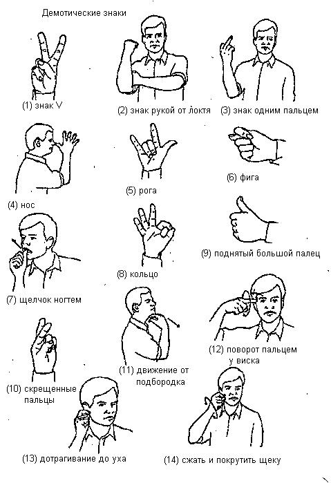 Картинки жестов для глухонемых