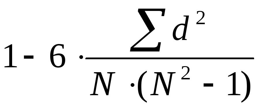 Коэффициент ранговой корреляции rs спирмена реферат 3754