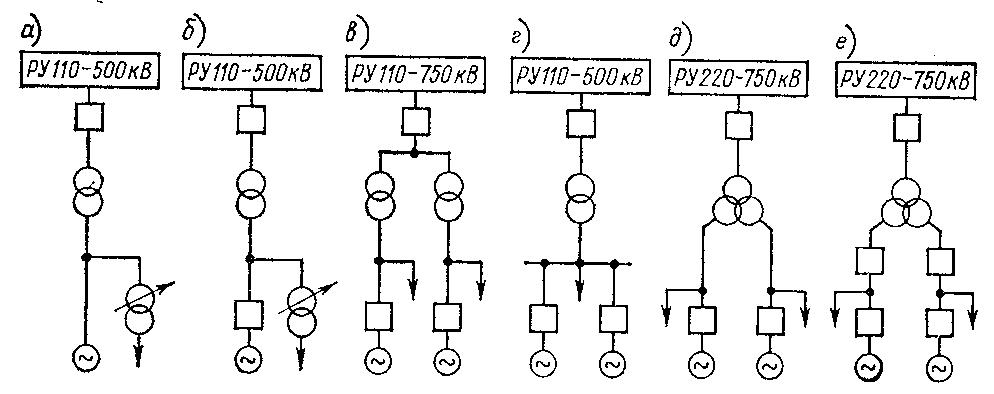 Укрупненный блок схема электростанции
