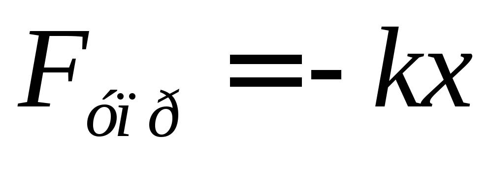 Как определить период колебаний пружинного маятника