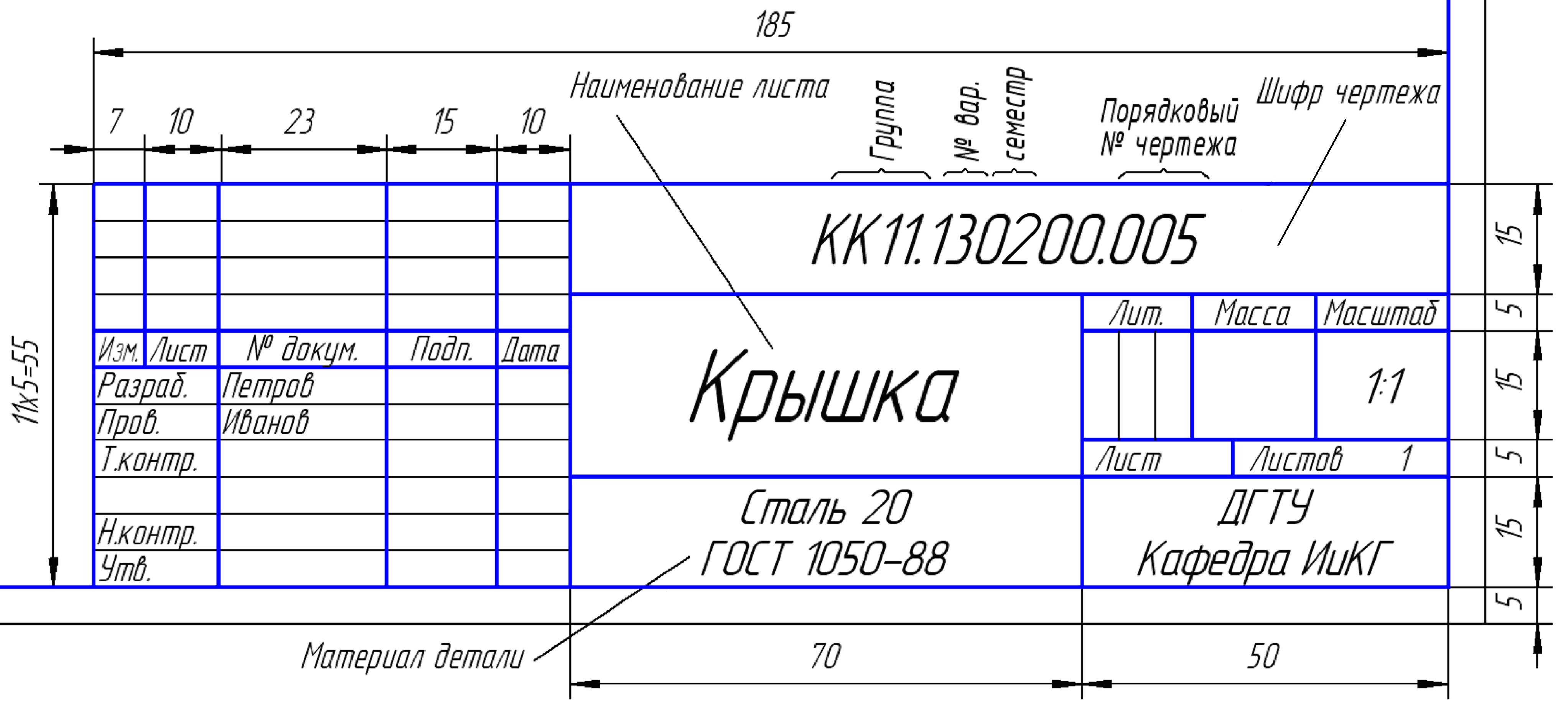правила оформления схемы при дтп