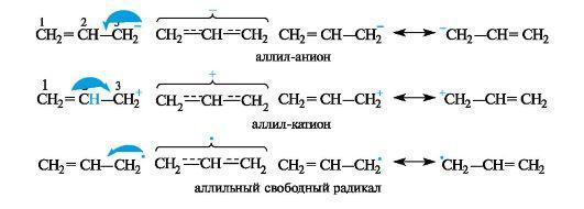 понятие о сопряженных системах химия