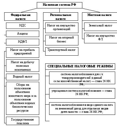 Конституционный суд рф в постановлении от г.