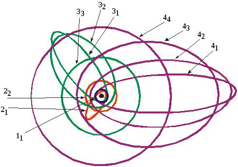 Орбита электрона картинки данной