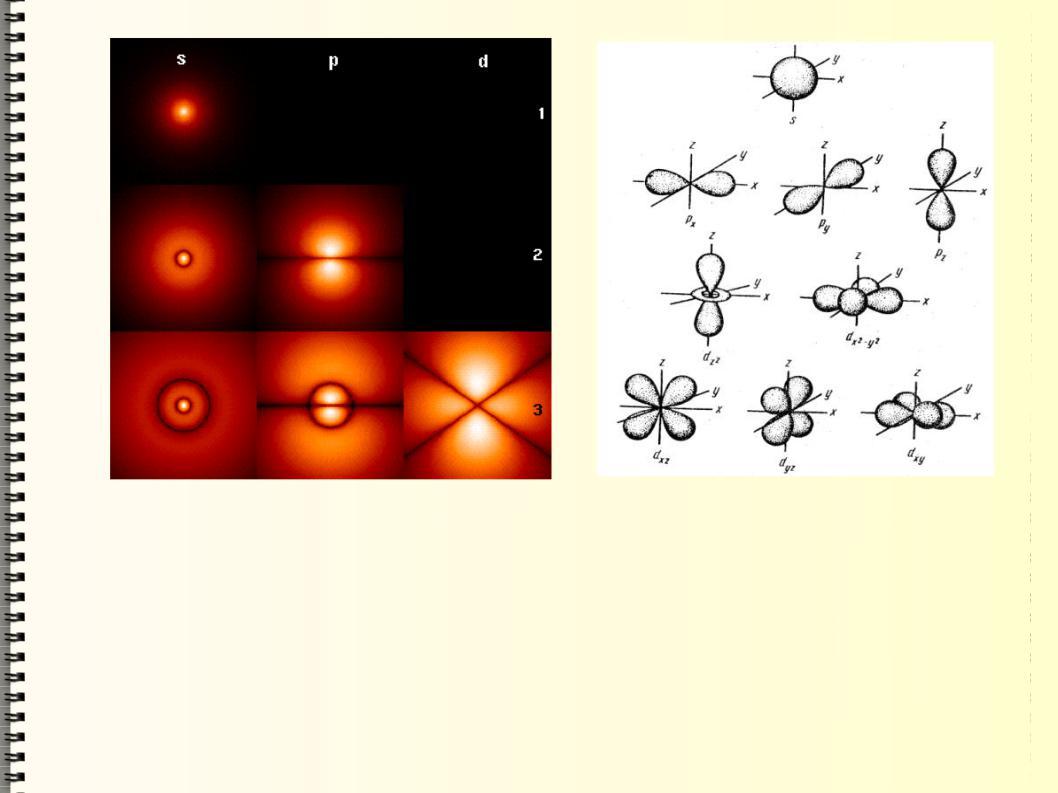 несущие движение электрона в атоме картинки торт