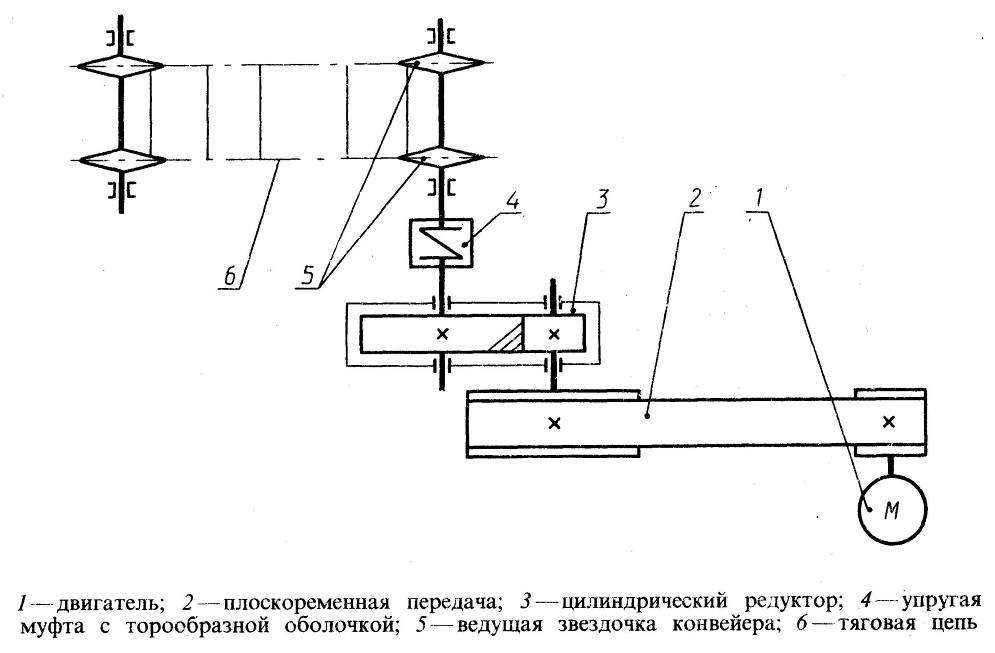 Привод ленточного транспортера техническое задание фольксваген транспортер 5 купить
