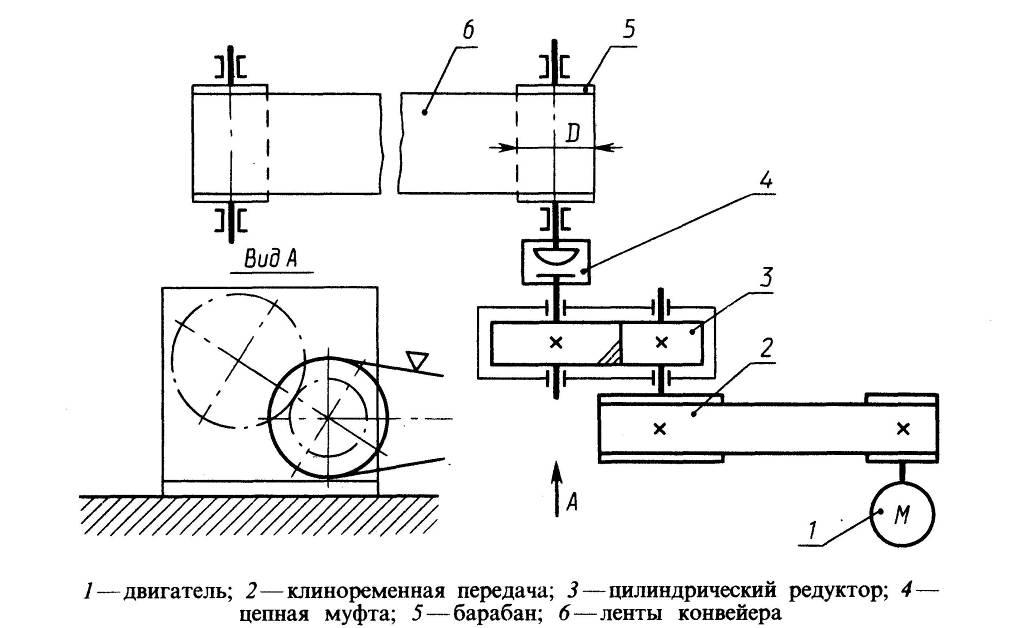 Задание 5 привод ленточного конвейера сибайский элеватор номер
