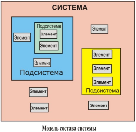Черный ящик система реферат 1782