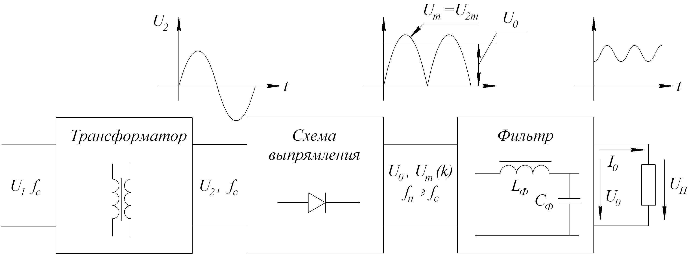 фильтр сглаживающий схема