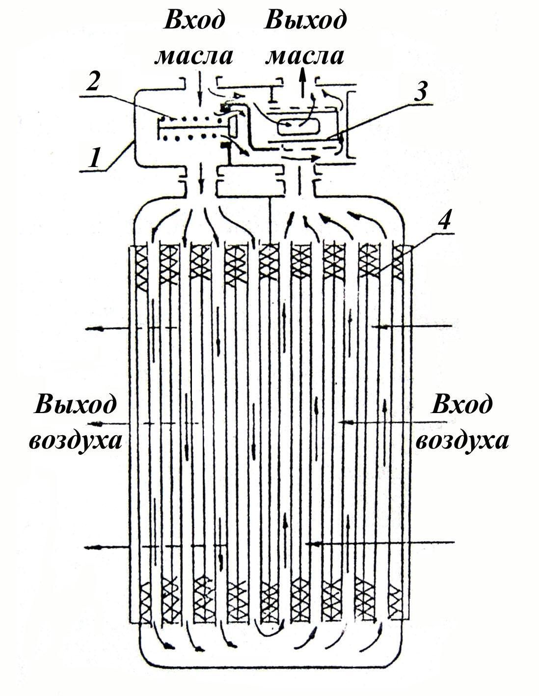 Теплообменник за счет средства для чистки теплообменника кондиционера