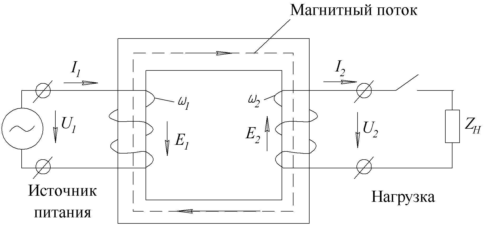 Схема трансформатора на лабораторной работе