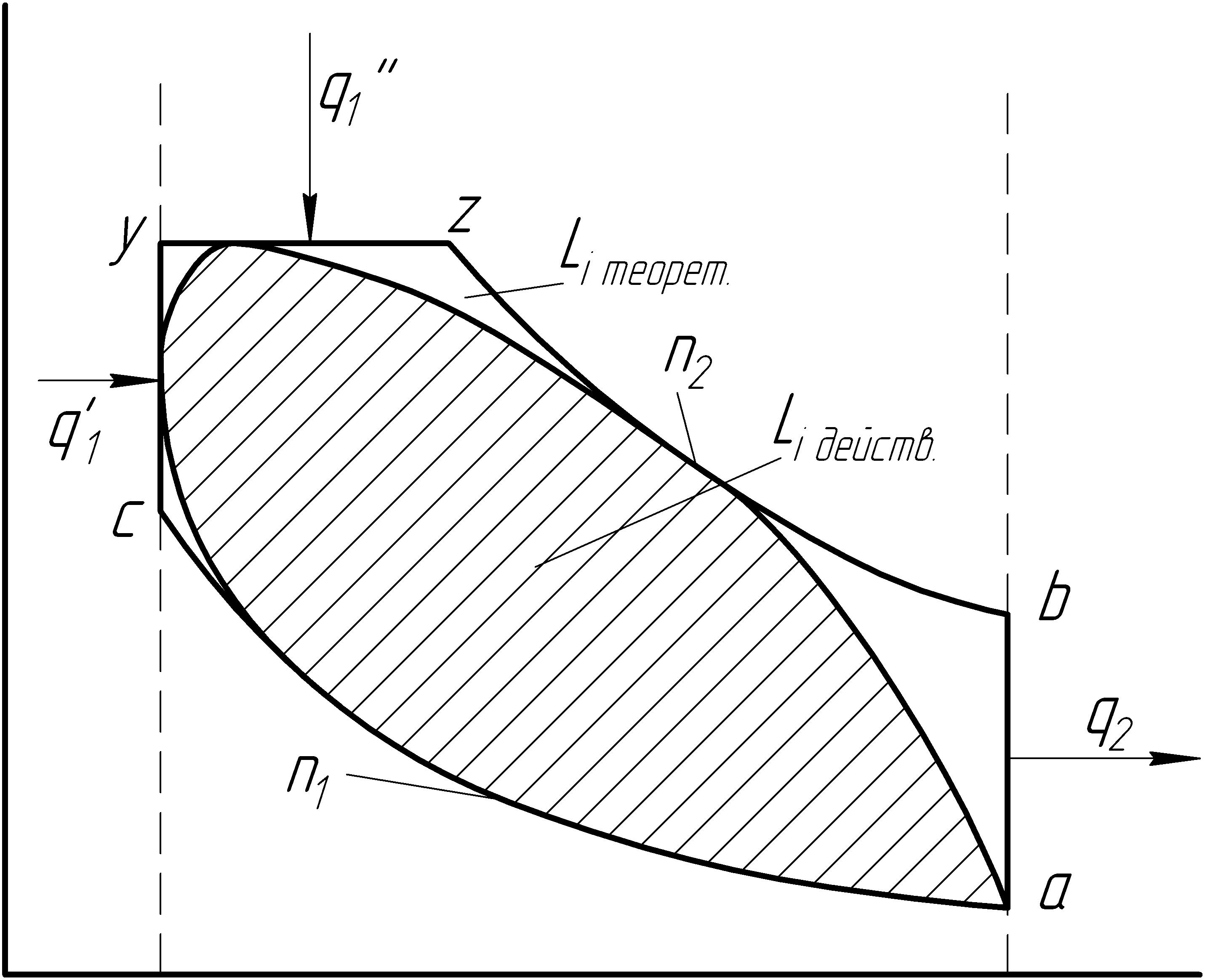 Литровая мощность и методы форсирования двигателей