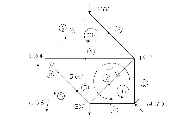 Перечень графического материала в виде компьютерных рисунков на  iv Пример выполнения разделов курсовой работы Составление схемы замещения электрической сети определение ее параметров и нагрузок в узлах