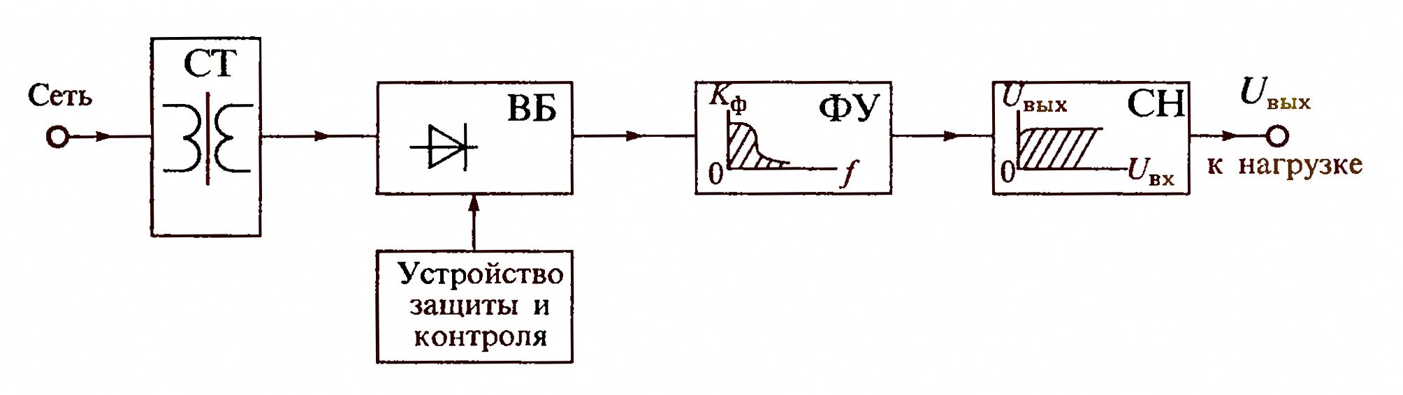 параметрический стабилизатор тока работа схемы