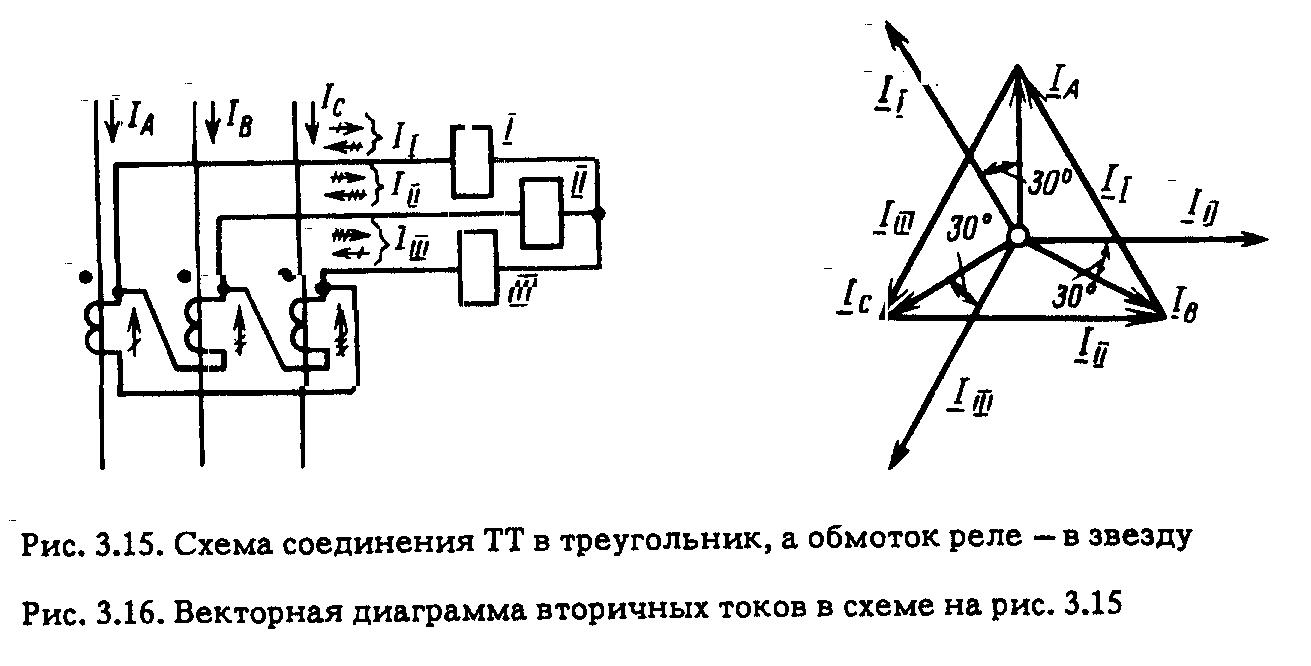Схема включения треугольником применяется фото 637