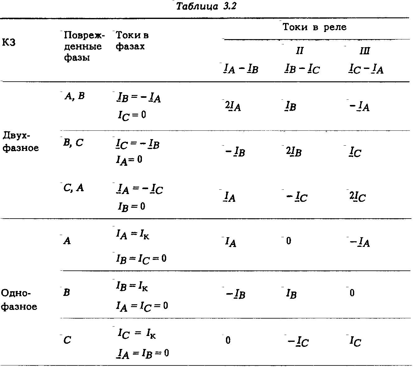 Схема включения треугольником применяется фото 528