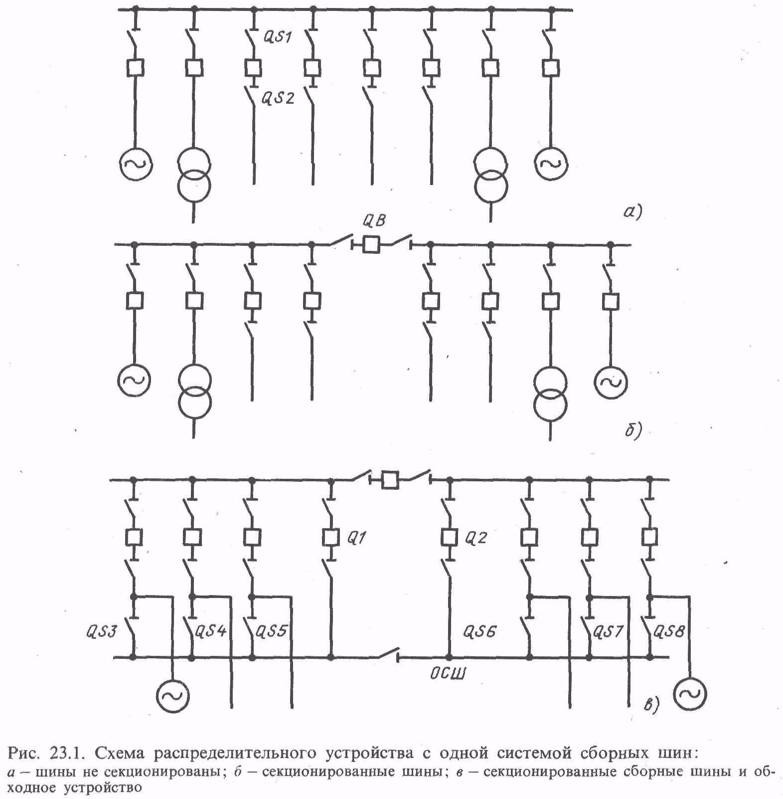 схема распределительных рубильников