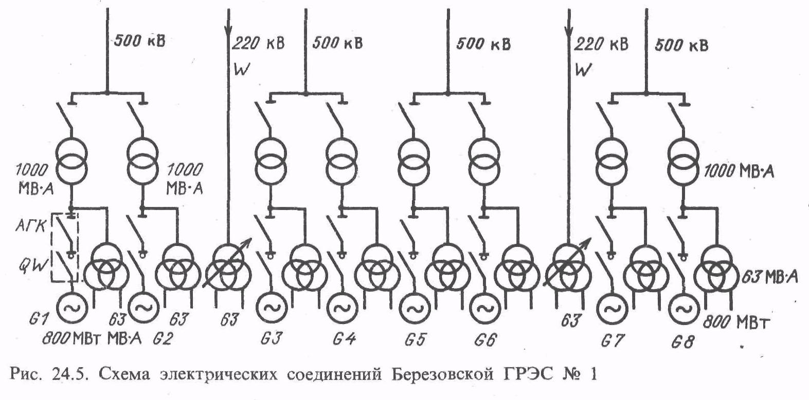 Березовская грэс схема