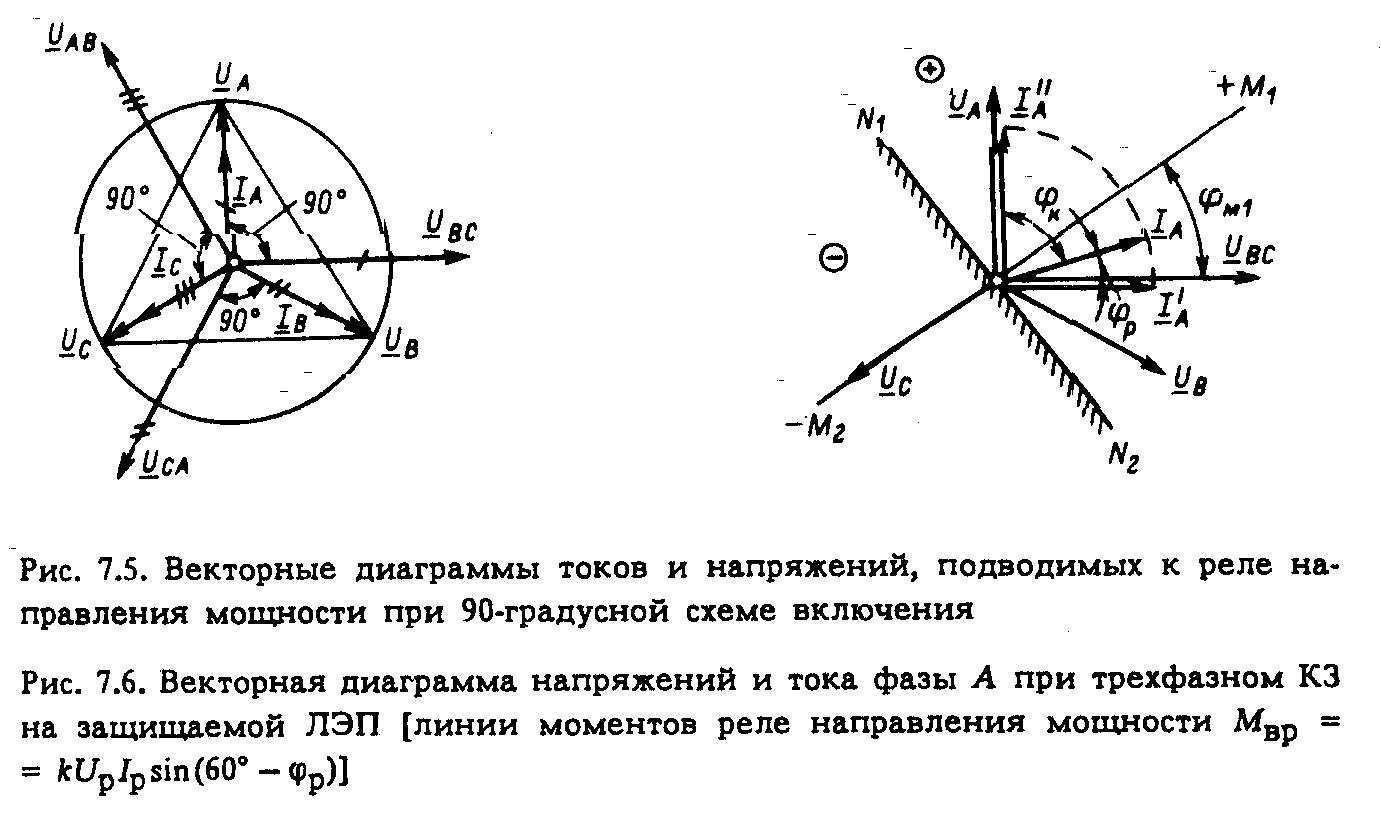 Схема включения треугольником применяется фото 375