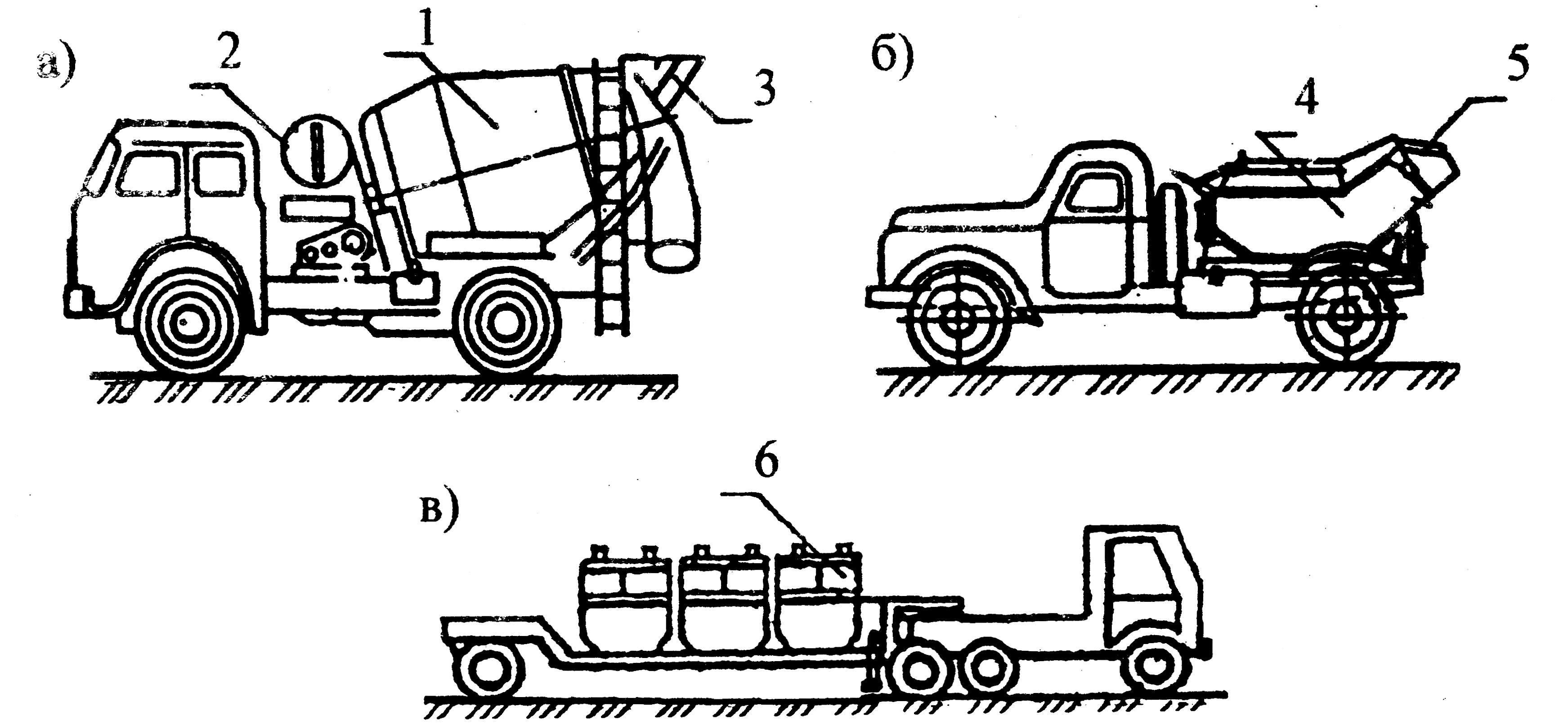 транспортирование укладка и уплотнение бетонной смеси