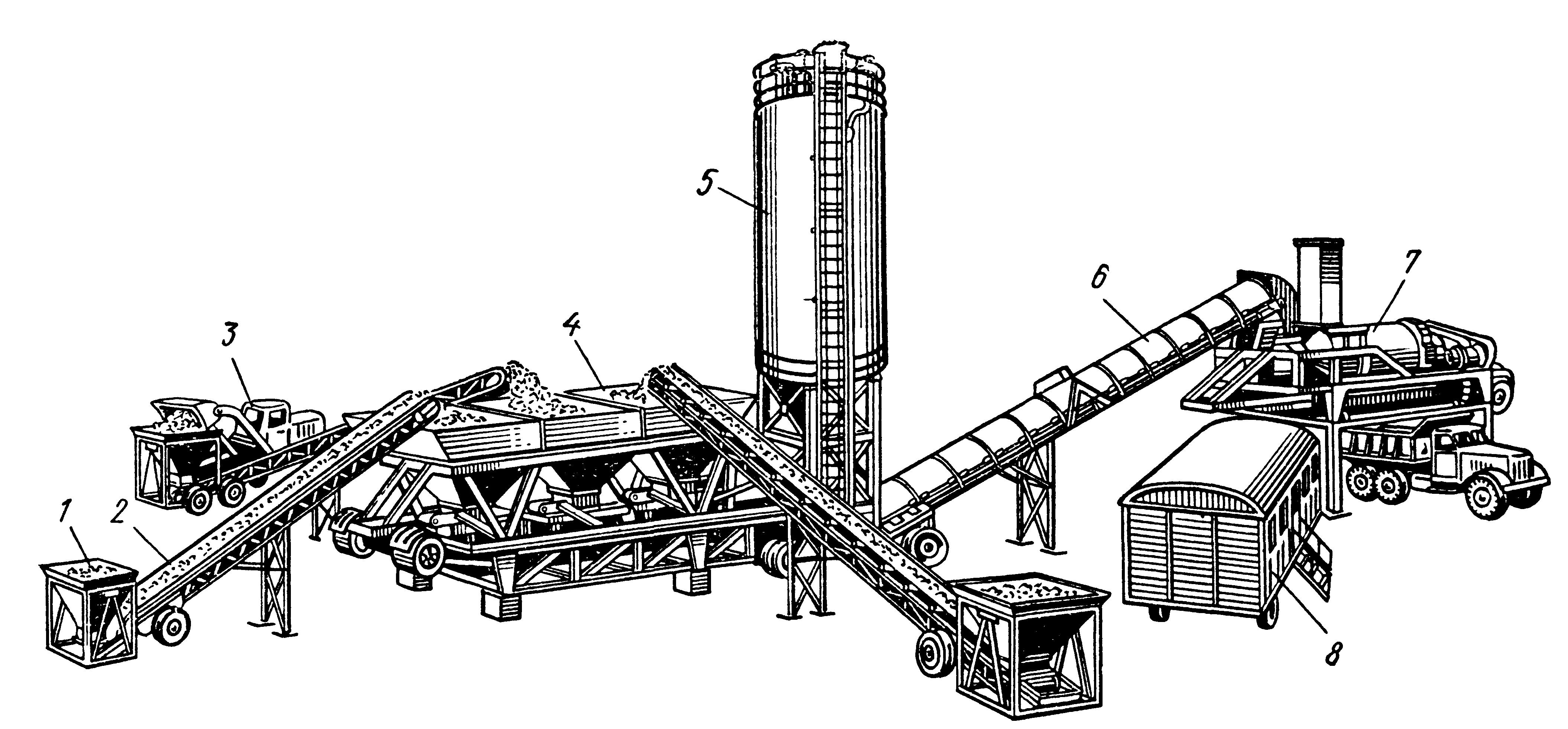 транспортирование бетонной смеси уплотнение бетона