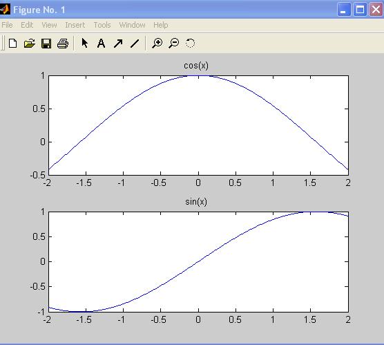 окне одном графика 2 matlab в