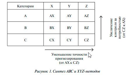 Управление государственными и муниципальными закупками