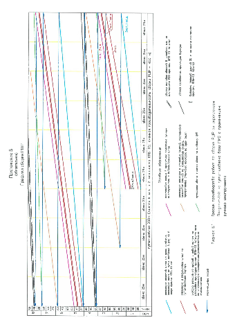 дневник производственного обучения монтера пути 3 разряда